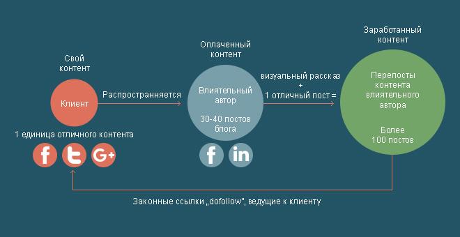 infograph01