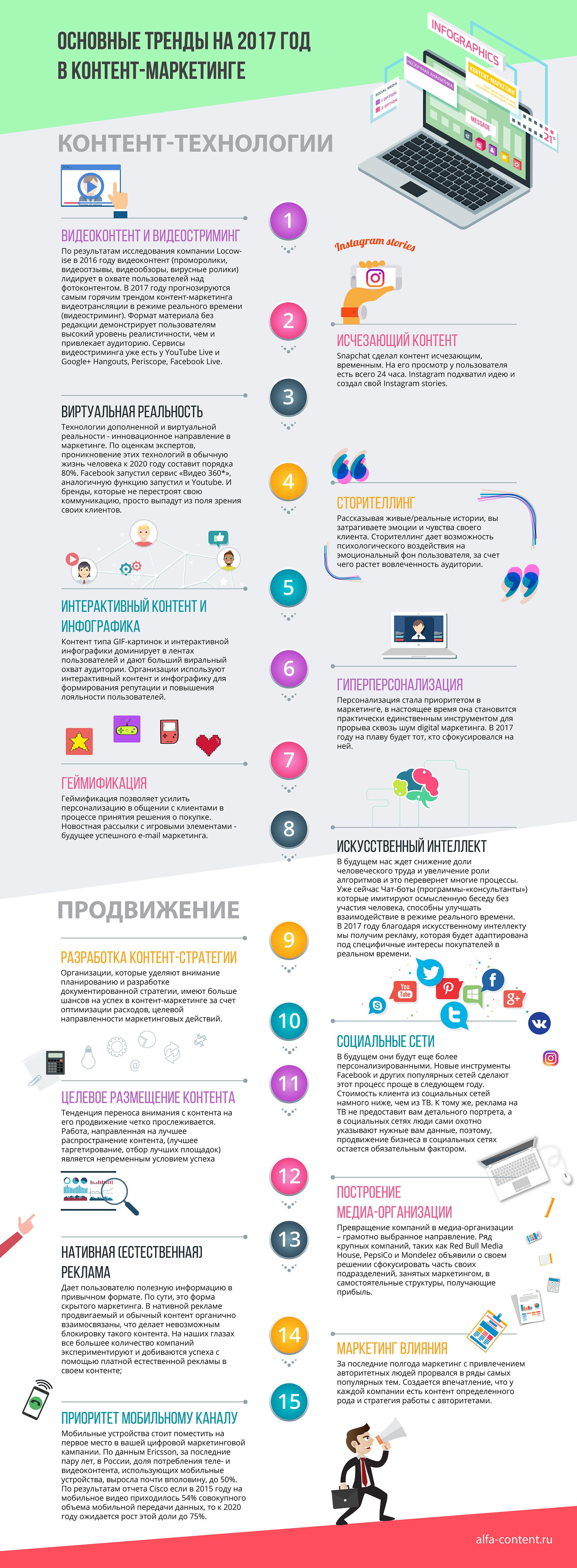 Тенденции 2017 года в контент-маркетинге