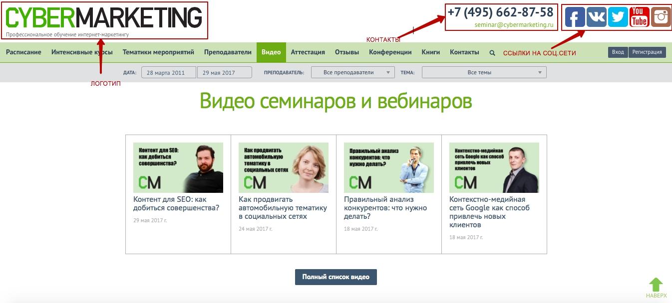 Сайт для бизнеса: на что обратить внимание при создании