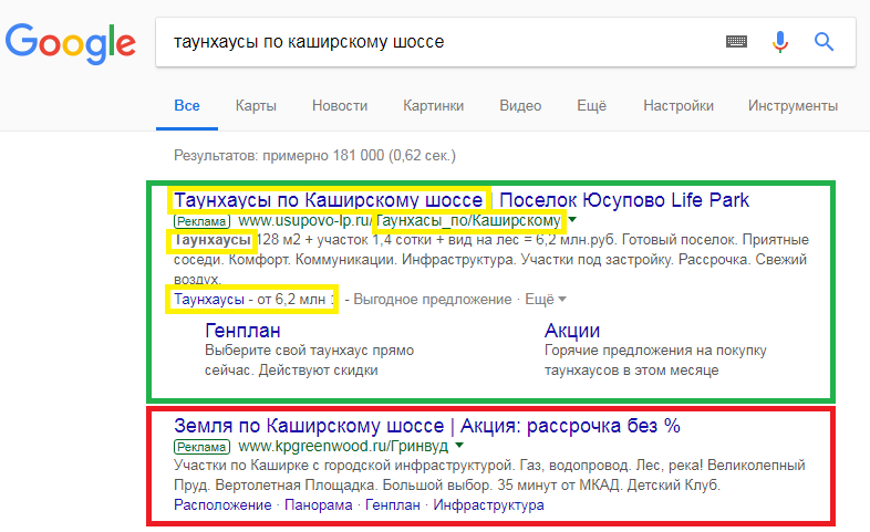 Повышаем CTR в Google Ads
