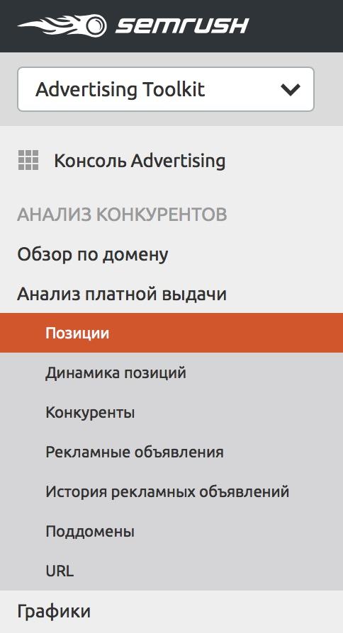Как провести анализ конкурентов в контекстной рекламе