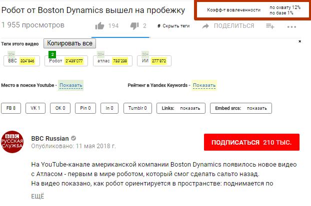 Приложения и сервисы для конкурентного анализа на YouTube и в других социальных сетях